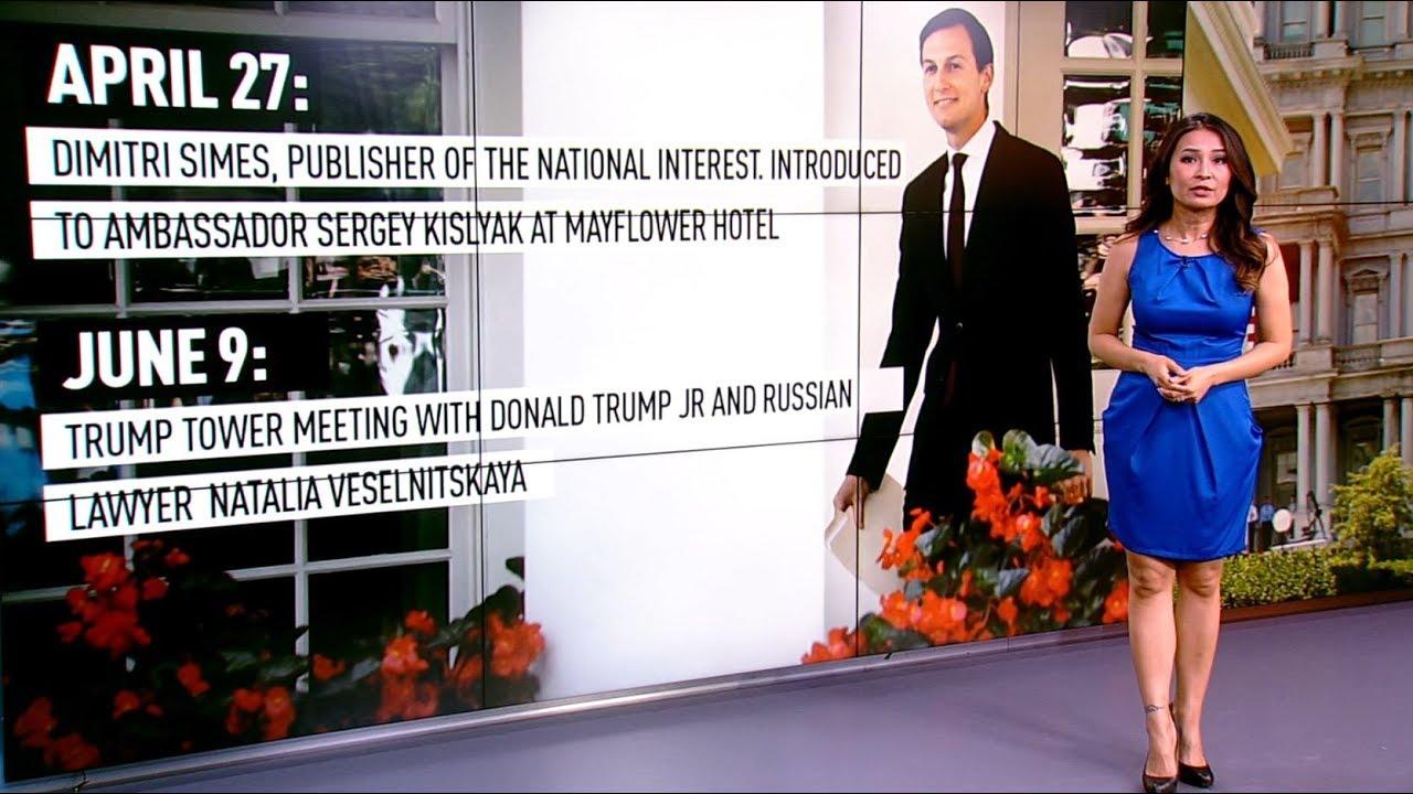 'No improper contacts': Kushner discloses 'Russian ties'