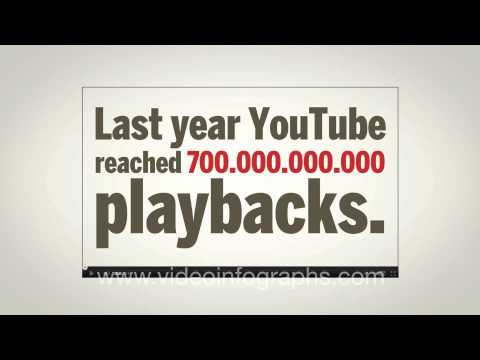 The World of Social Media 2011 - The World of Social Media 2011 -