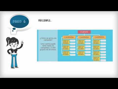 TIP 03_Cómo hacer una campaña en Google Adwords
