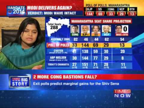 Poll Of Polls: Split stings Shiv Sena