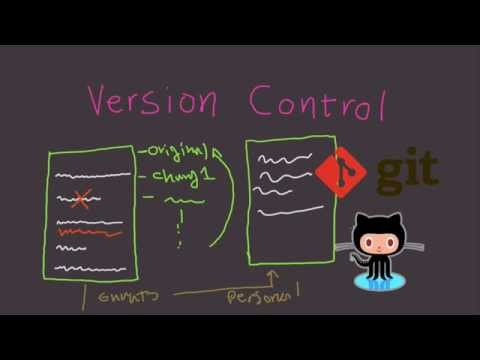 What is Version Control? - Fast Tech Skills