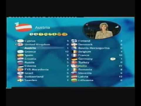 YouTube   Eurovision 2002 Voting Part 1 klip izle