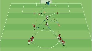 Combining like Bayern Munich: Soccer Drill 14 playing over #10 und #6.