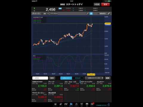 レンジ相場のトレード|株セミナー