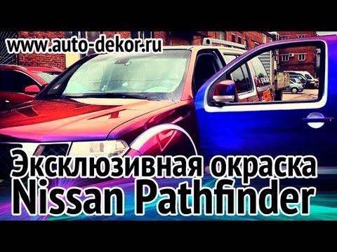 Окраска автомобиля i