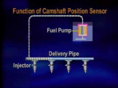 Video de Sensor  CMP