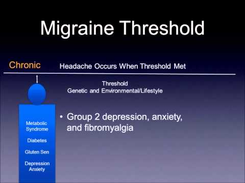 Diet and Migraine: Is there a role?