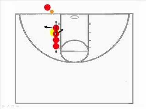 Offense Plays For Basketball Basketball In-bounding Play