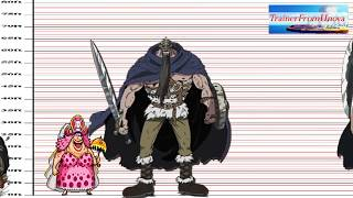 One Piece: Character Sizes