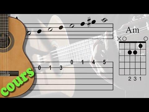 Cours De Guitare - IMPRO