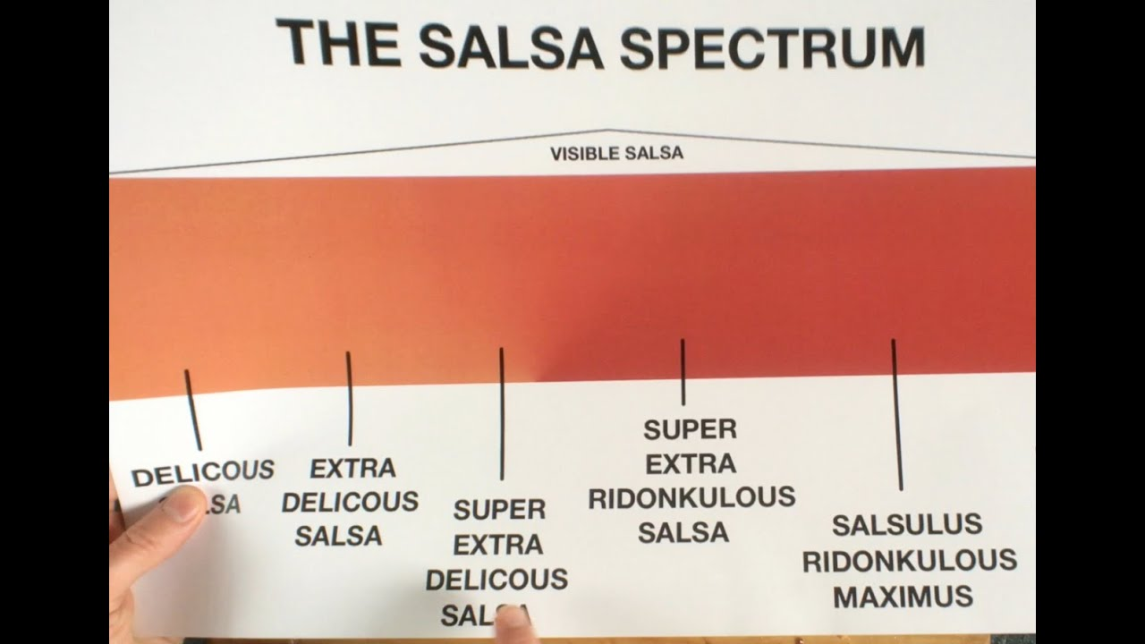 The You Suck At Cooking Guy Has Salsa Tips