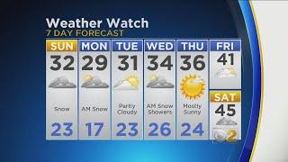 CBS 2 Weather Watch 5 P.M. 2/16/19
