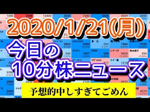 【JumpingPoint!!の10分株ニュース】2020年1月20日(月)
