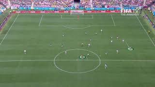 Counter Attack Analysis Clip 3 - FIFA World Cup™ Russia 2018