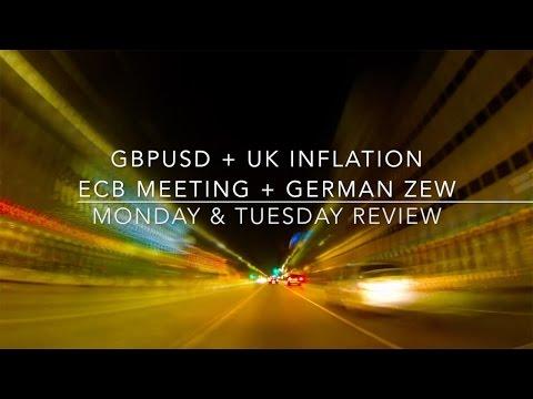 Monday & Tuesday review: GBPUSD + UK Inflation + ECB meeting + German ZEW