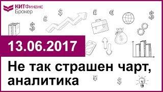 Не так страшен чарт, аналитика - 13.06.2017; 16:00 (мск)