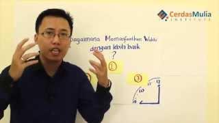 Belajar Memanfaatkan Waktu dengan Baik - Short Course CerdasMulia Institute