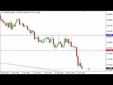 EUR/GBP Forecast for the week of February 16 2015, Technical Analysis