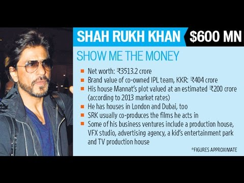 Shahrukh Khan Richest Indian - Net Worth More Than 3K Crore