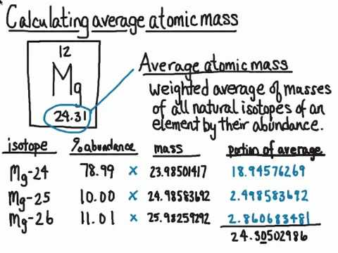 Average atomic mass worksheet answers with work