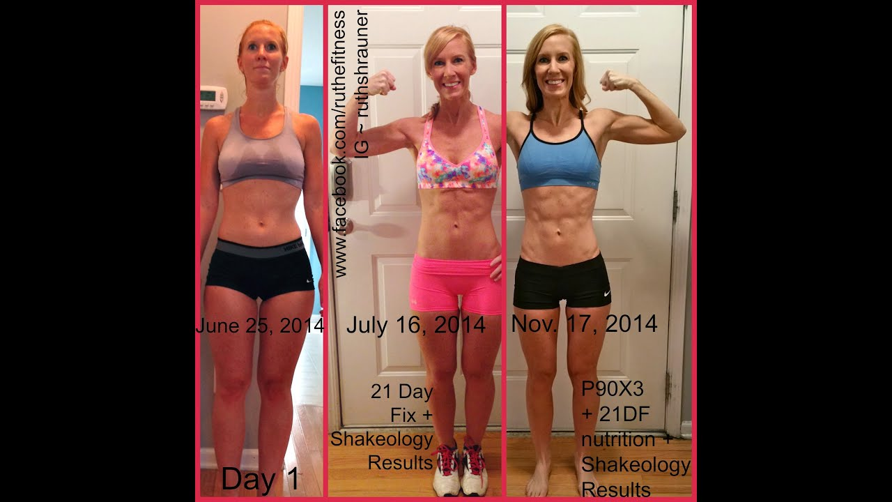 pics What Is the 21-Day Fix Diet