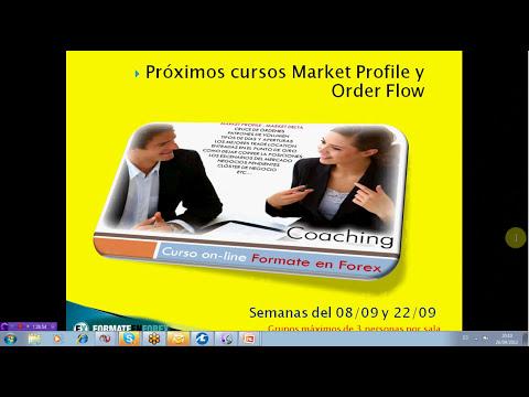 Webinar gratuito Market Profile, Order Flow para Forex y Futuros