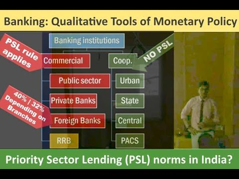 L1/P5: Banking: Qualitative Tools of Monetary Policy