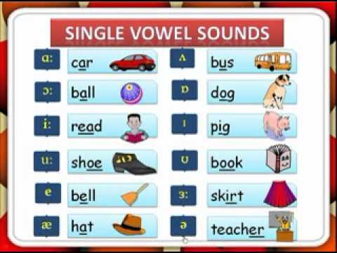 English pronunciation  Phonetic vowel sounds video & mp3
