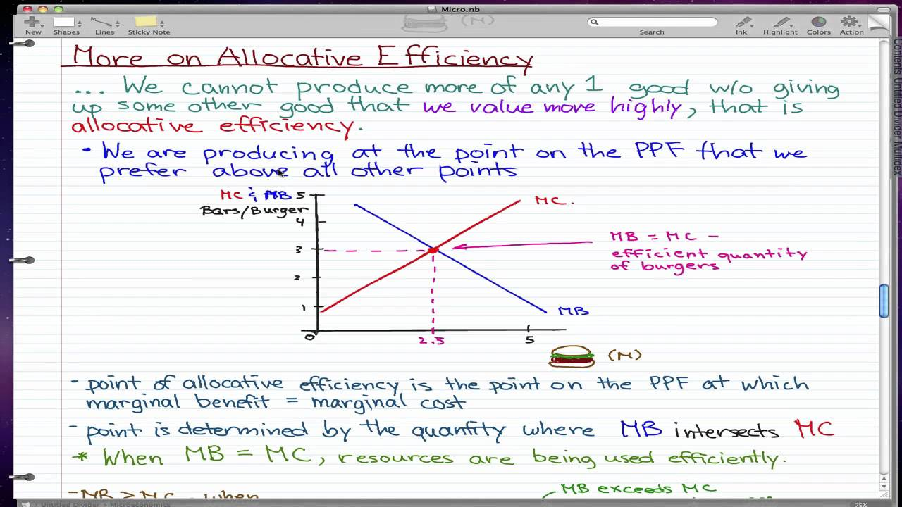 how to draw a ppf graph