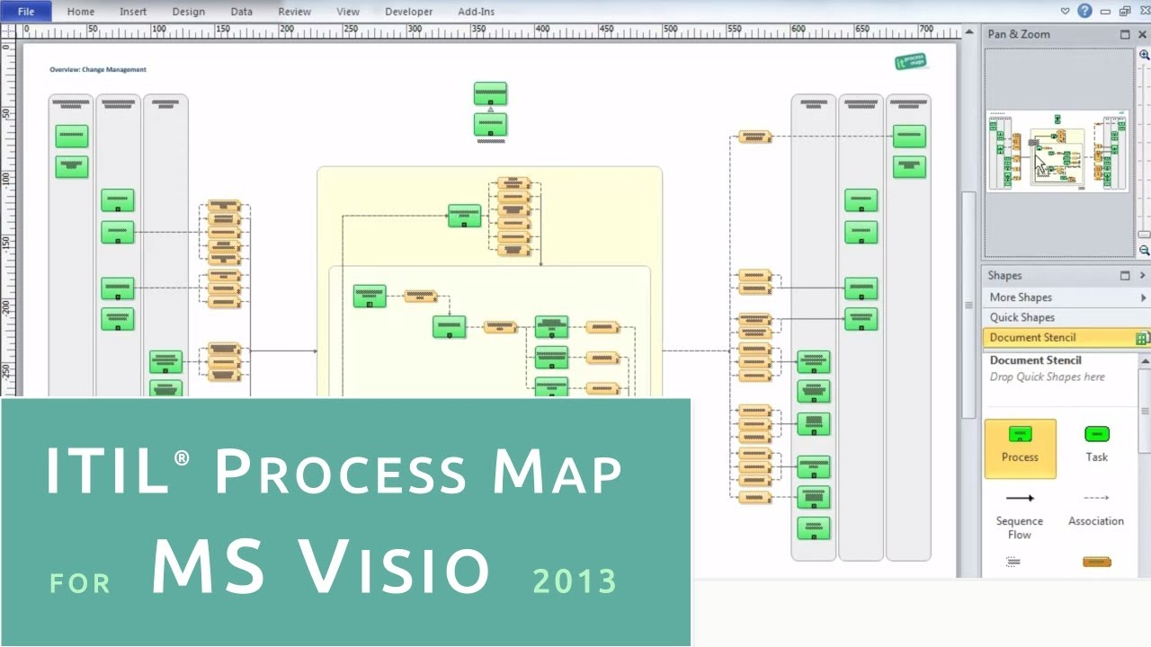 ITIL Process Map For Visio 2010