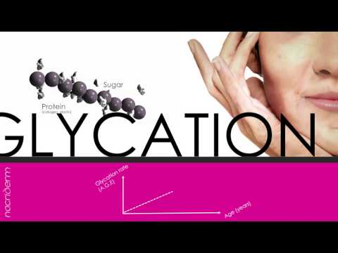 VIDEO ON GLYCATION BY NACRIDERM AGE BREAKER