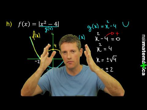 Função Modular: Gráfico (Aula 3 de 5)