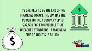 Volkswagen PR Case Study