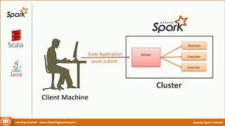 Spark Tutorials - Spark Language Selection | Scala vs Python