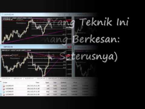 Forex terbaik perdagangan broker dalam talian   Ulasan Melayu dan