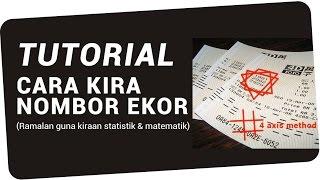 download lagu Terbongkar Tutorial Cara Ramal Nombor Ekor 4d - Cara gratis