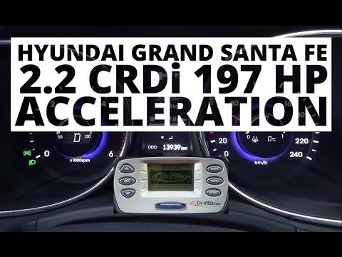 Hyundai Grand Santa Fe 2.2 CRDi 197 hp (AT) – acceleration 0-100 km/h
