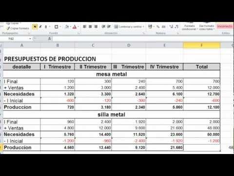 Elaboracion de un Presupuesto de Produccion Elaboraci n de Presupuestos