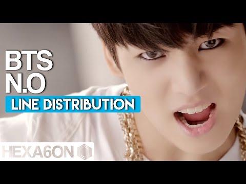 Download BTS (Bangtan Boys) - O!RUL8,2? 1st Mini