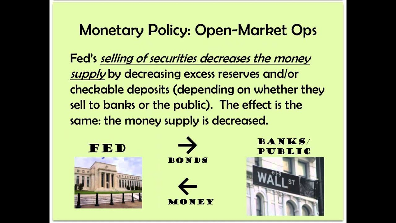 effect of monetary policy in banking The effect of monetary policy is stronger for commercial and industrial loans than for other types of bank lending in related research, jayaratne and morgan (2000) examine bank investment and cash flows to see if there is evidence of market imperfections that would give monetary policy scope to affect bank lending.