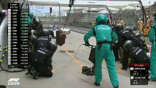 Mercedes Double Pit Stop! - Formula 1 China Grand Prix 2019