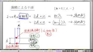 高校物理解説講義:「光の干渉」講義15