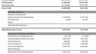 EBIT or Earnings Before Interest & Taxes