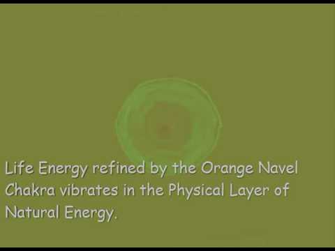 The Orange Navel Chakra Video