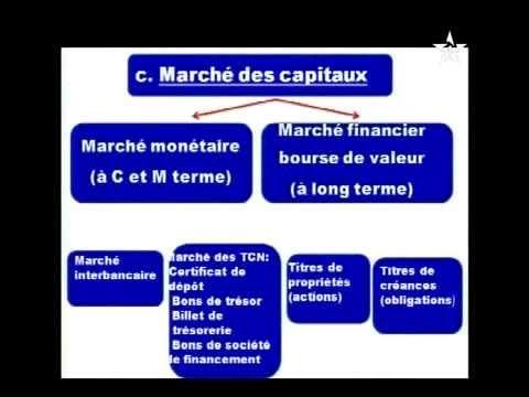 Economie générale et statistiques : le marché 2 Année Baccalauréat économie