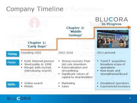 Blucora Investor Presentation at the Jefferies 2013 Global Technology, Media & Telecom Conference