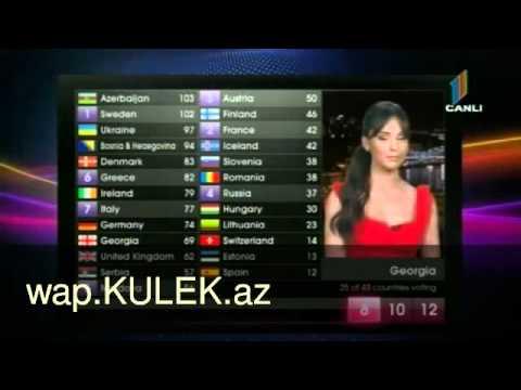 Eurovision Azerbaycana verilen sesler wap.KuLeK.az