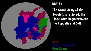 History of the Star Wars Universe