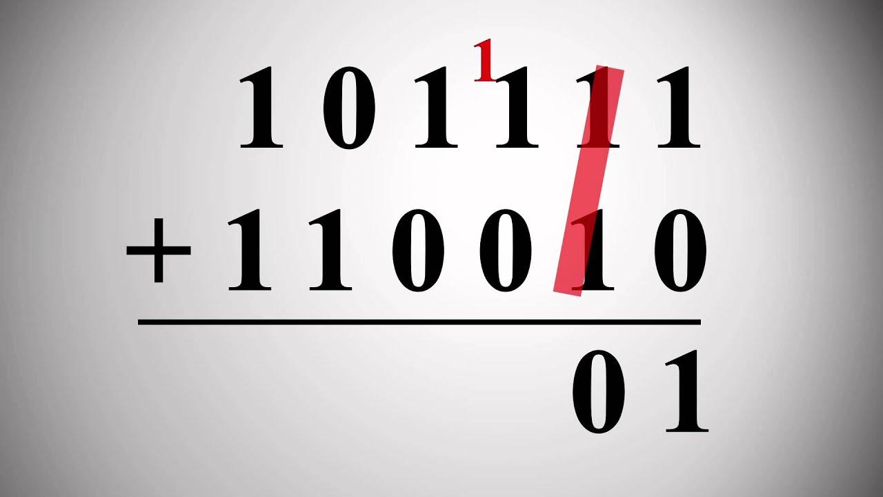 Binary Numbers Addition Adding Binary Numbers