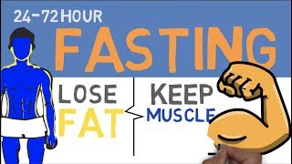 Fasting and Muscle: How Long Term 1-2 Day Fasts BURN FAT but KEEP MUSCLE?